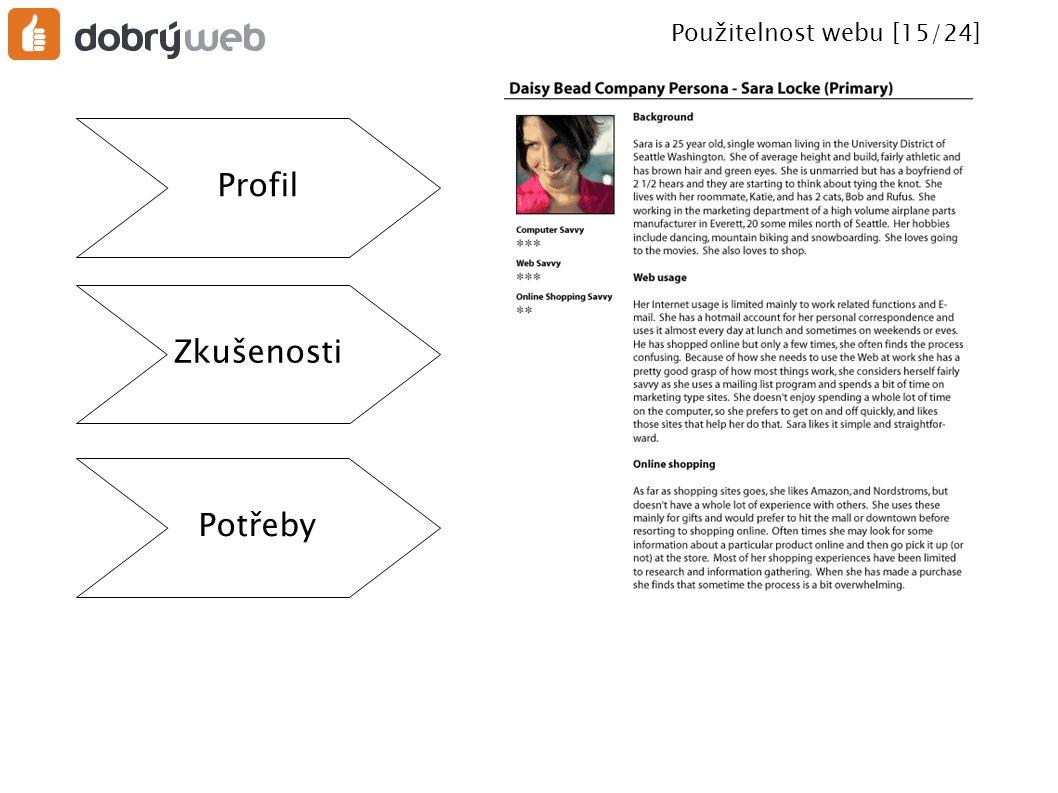 Použitelnost webu [15/24] Profil Zkušenosti Potřeby