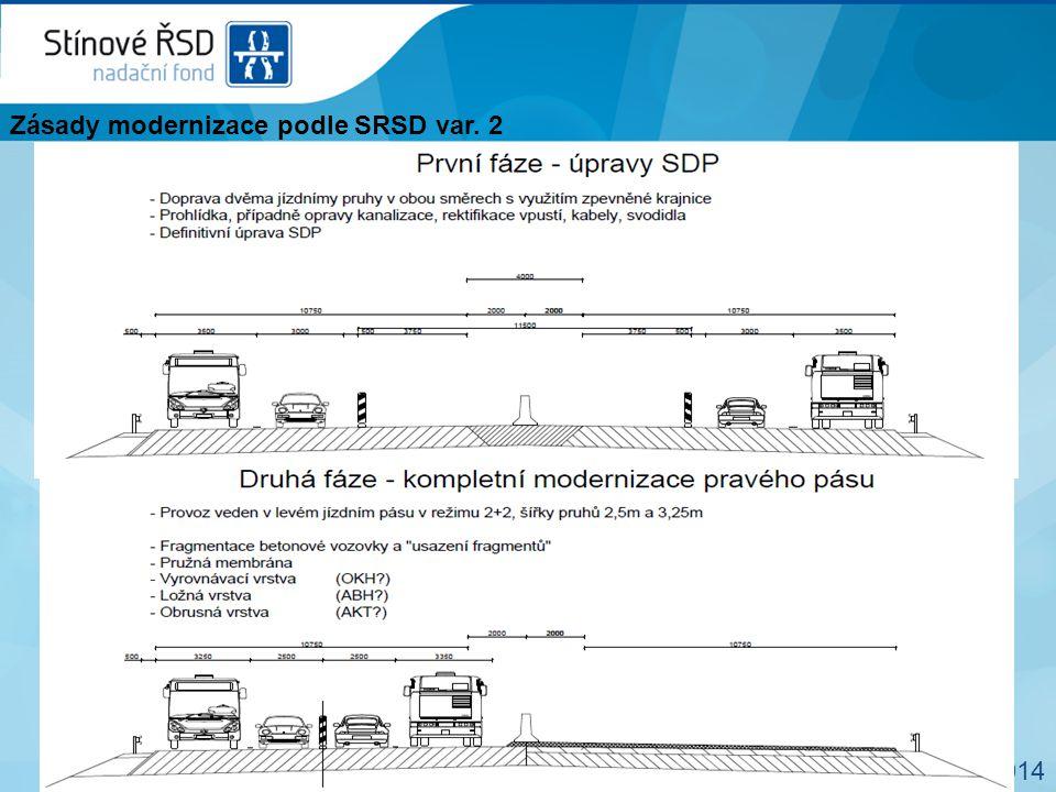 Zásady modernizace podle SRSD var. 2 Luhačovice 24.září 2014