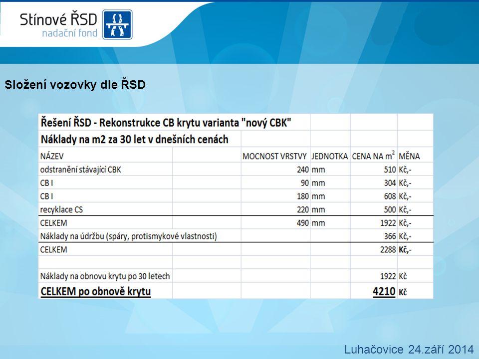 Složení vozovky dle ŘSD Luhačovice 24.září 2014