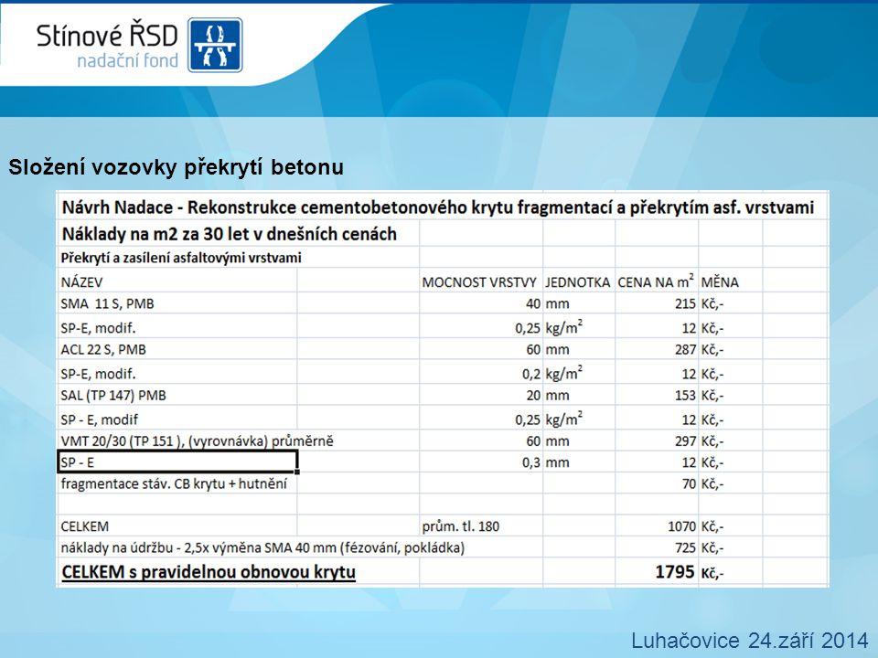 Složení vozovky překrytí betonu Luhačovice 24.září 2014