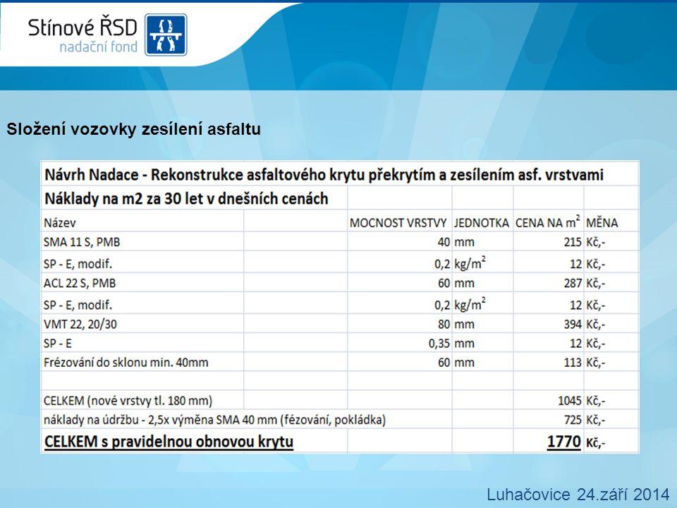 Složení vozovky zesílení asfaltu Luhačovice 24.září 2014