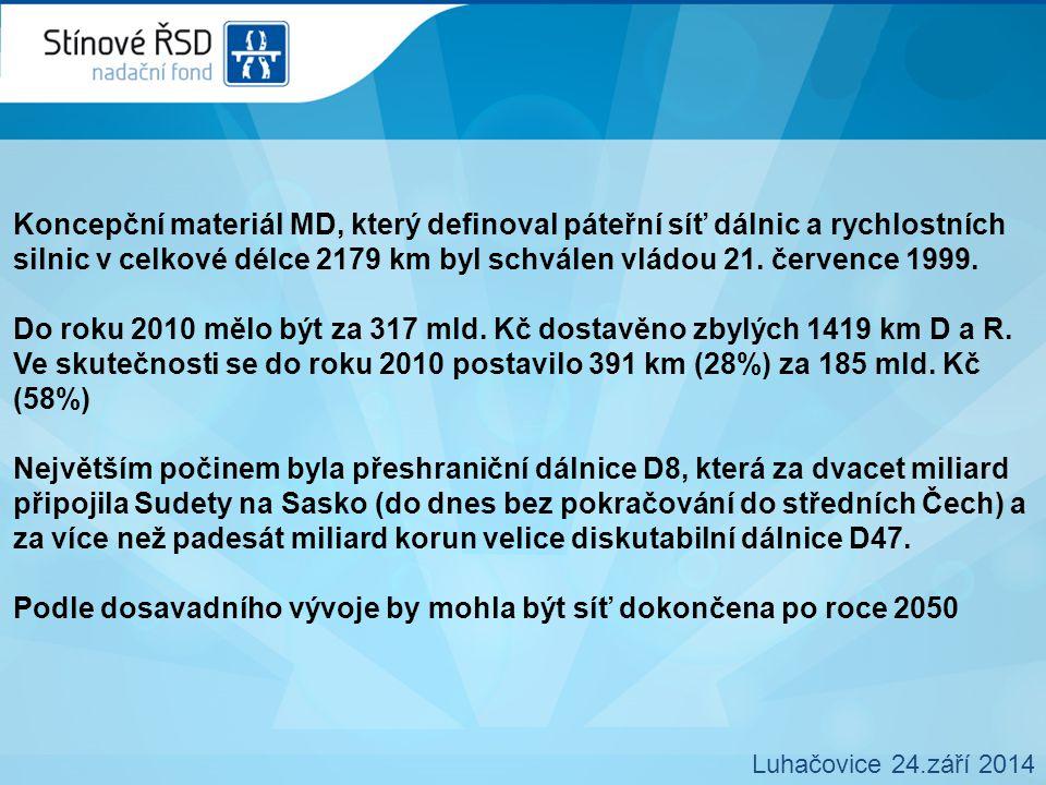 Koncepční materiál MD, který definoval páteřní síť dálnic a rychlostních silnic v celkové délce 2179 km byl schválen vládou 21.