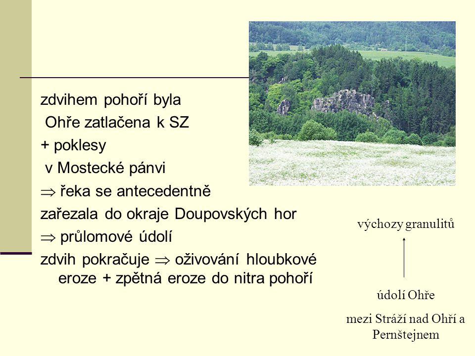 zdvihem pohoří byla Ohře zatlačena k SZ + poklesy v Mostecké pánvi  řeka se antecedentně zařezala do okraje Doupovských hor  průlomové údolí zdvih p