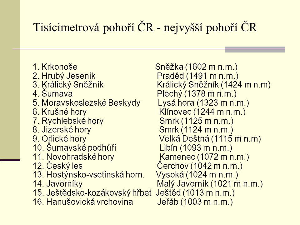 Tisícimetrová pohoří ČR - nejvyšší pohoří ČR 1. Krkonoše Sněžka (1602 m n.m.) 2. Hrubý Jeseník Praděd (1491 m n.m.) 3. Králický Sněžník Králický Sněžn