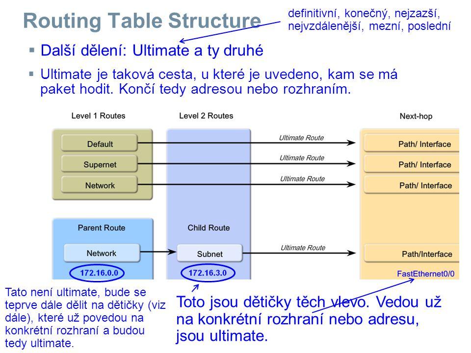 Routing Table Structure  Další dělení: Ultimate a ty druhé  Ultimate je taková cesta, u které je uvedeno, kam se má paket hodit.