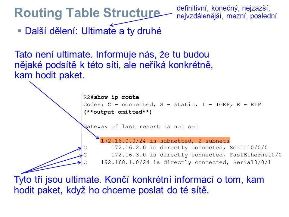 Routing Table Structure  Další dělení: Ultimate a ty druhé definitivní, konečný, nejzazší, nejvzdálenější, mezní, poslední Tato není ultimate.