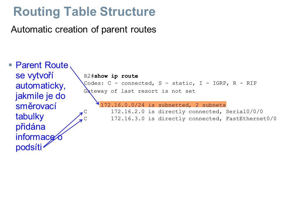 Routing Table Structure  Parent Route se vytvoří automaticky, jakmile je do směrovací tabulky přidána informace o podsíti Automatic creation of parent routes