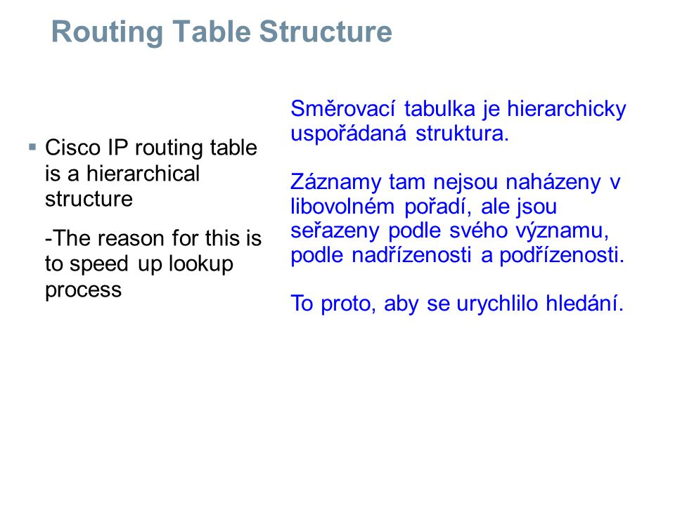 Routing Table Structure  Cisco IP routing table is a hierarchical structure -The reason for this is to speed up lookup process Směrovací tabulka je h