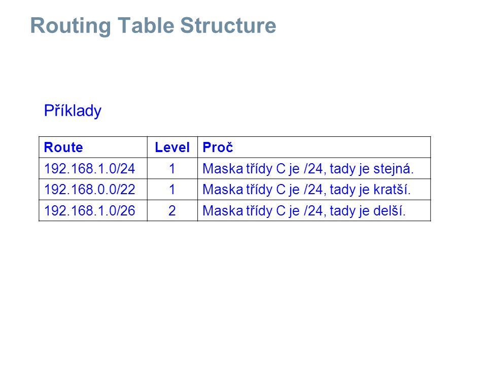 Routing Table Structure RouteLevelProč 192.168.1.0/241Maska třídy C je /24, tady je stejná.
