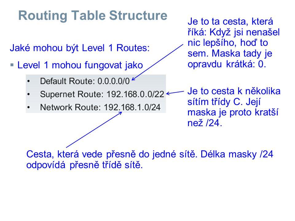 Routing Table Structure Jaké mohou být Level 1 Routes:  Level 1 mohou fungovat jako Je to ta cesta, která říká: Když jsi nenašel nic lepšího, hoď to sem.