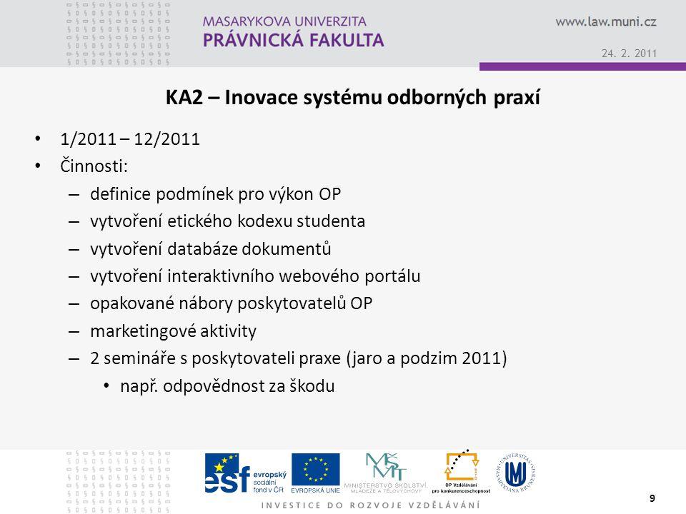 KA2 – Inovace systému odborných praxí 1/2011 – 12/2011 Činnosti: – definice podmínek pro výkon OP – vytvoření etického kodexu studenta – vytvoření databáze dokumentů – vytvoření interaktivního webového portálu – opakované nábory poskytovatelů OP – marketingové aktivity – 2 semináře s poskytovateli praxe (jaro a podzim 2011) např.