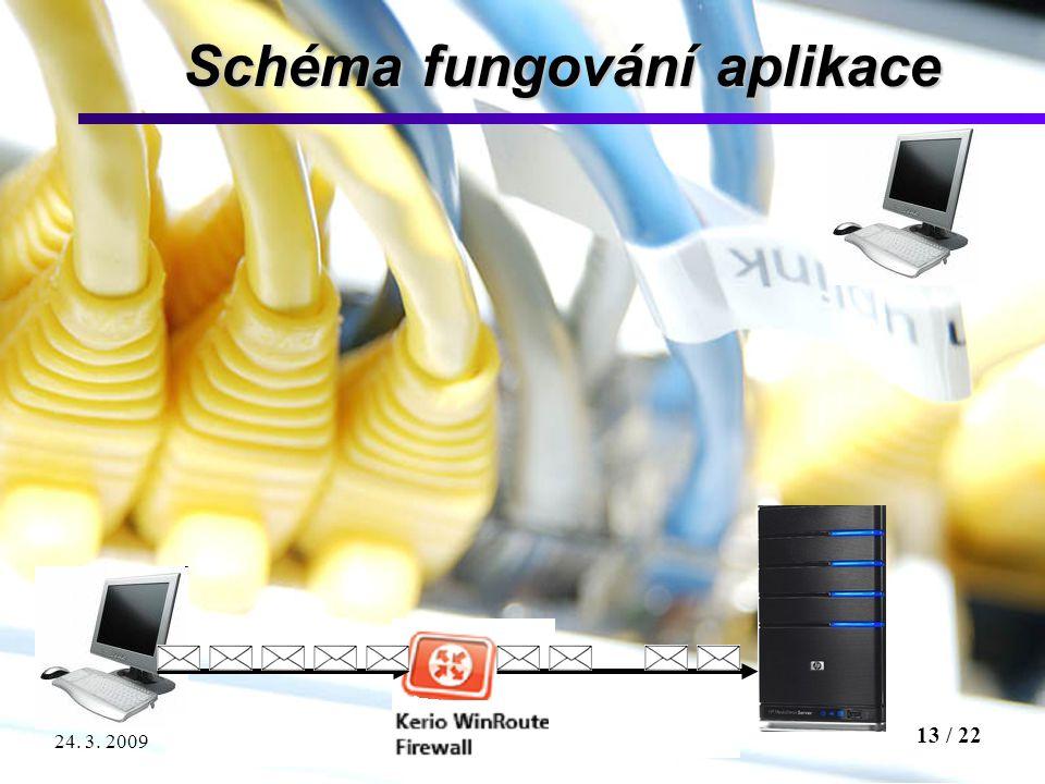 13 / 22 Testování propustnosti síťového firewallu24. 3. 2009 Schéma fungování aplikace