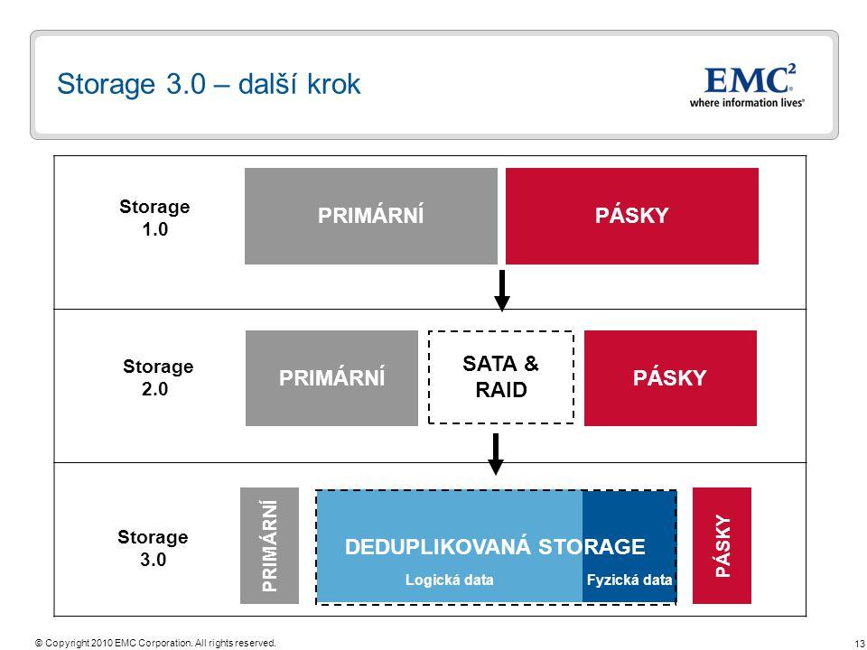 13 © Copyright 2010 EMC Corporation. All rights reserved. Logická data Fyzická data Storage 3.0 – další krok Storage 1.0 PRIMÁRNÍPÁSKY Storage 2.0 PRI