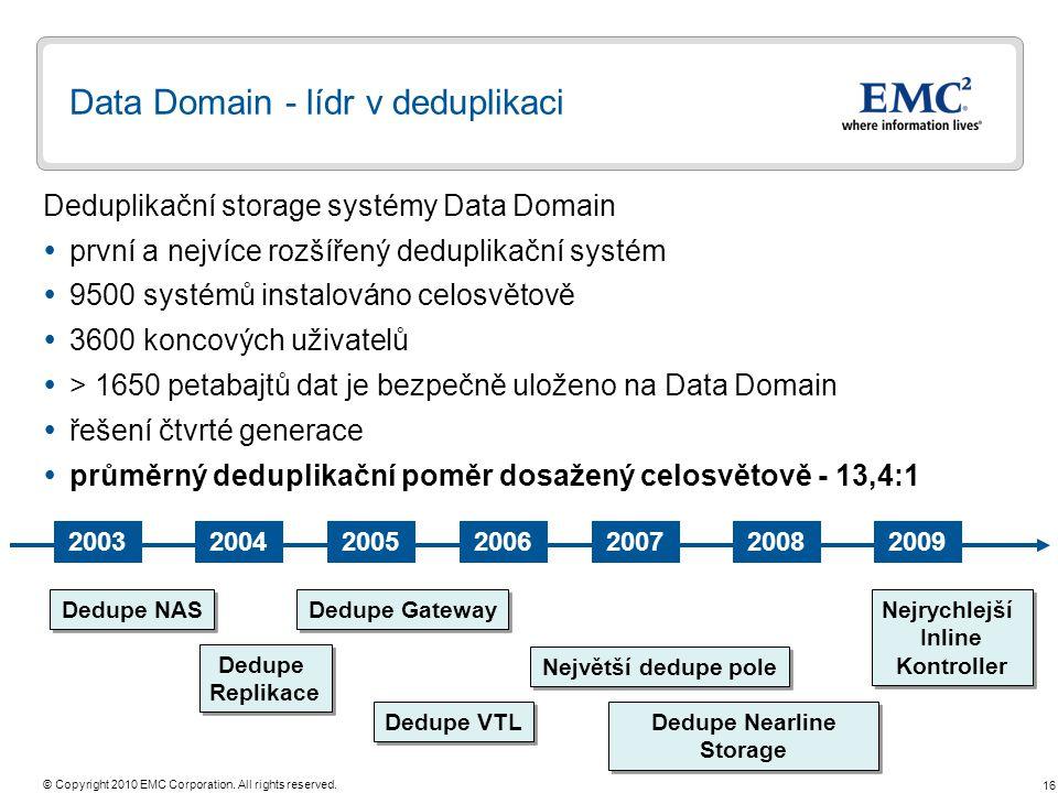 16 © Copyright 2010 EMC Corporation. All rights reserved. Data Domain - lídr v deduplikaci Deduplikační storage systémy Data Domain  první a nejvíce