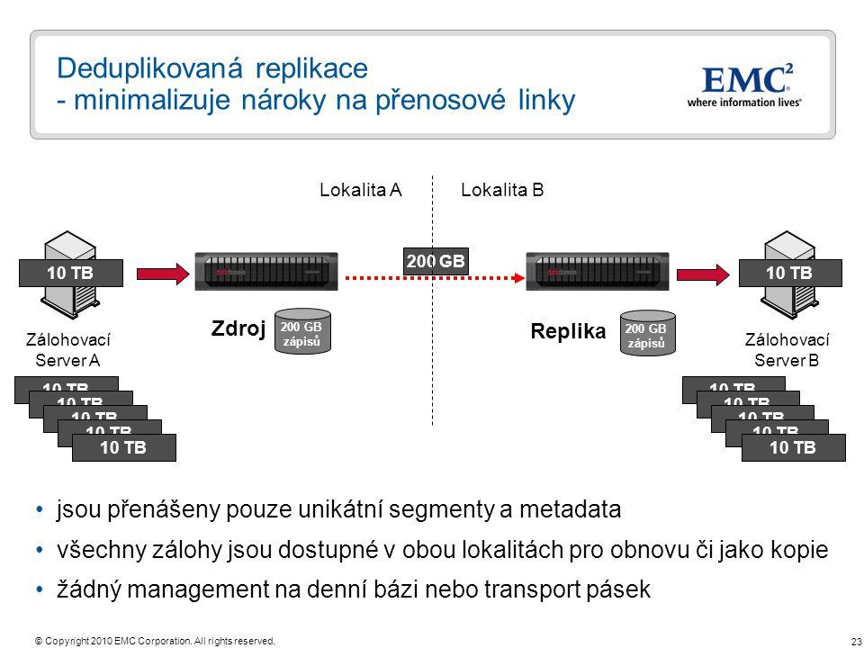 23 © Copyright 2010 EMC Corporation. All rights reserved. Deduplikovaná replikace - minimalizuje nároky na přenosové linky jsou přenášeny pouze unikát