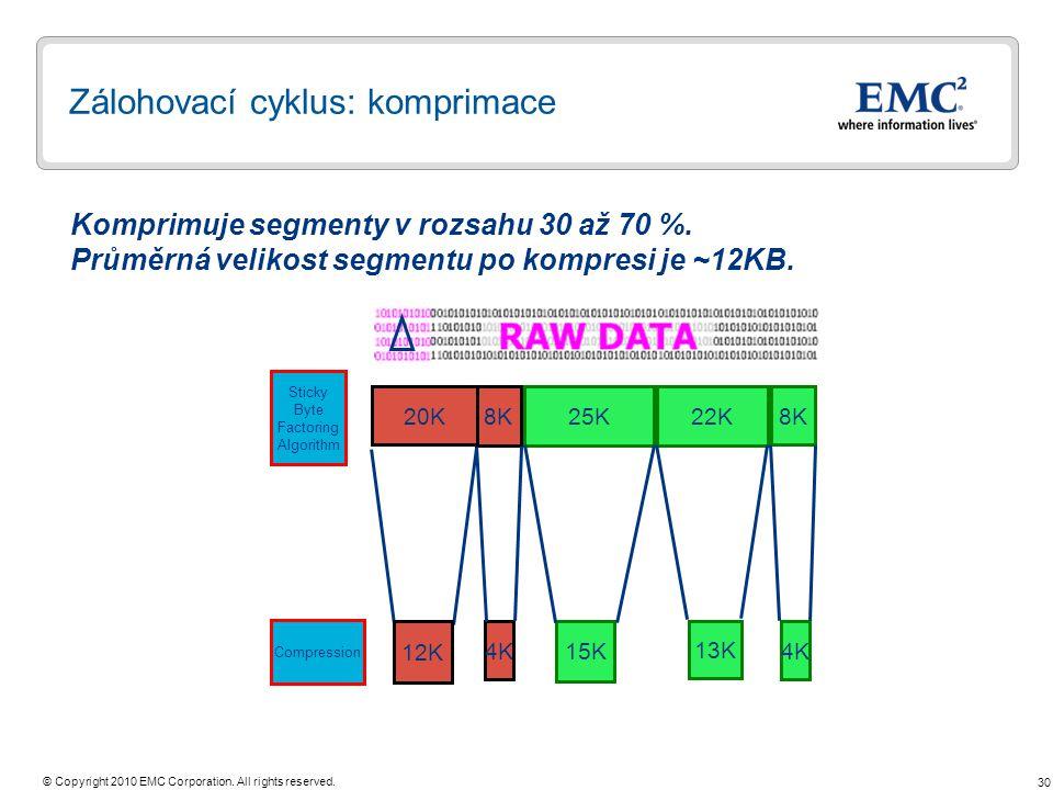30 © Copyright 2010 EMC Corporation. All rights reserved. Zálohovací cyklus: komprimace Komprimuje segmenty v rozsahu 30 až 70 %. Průměrná velikost se