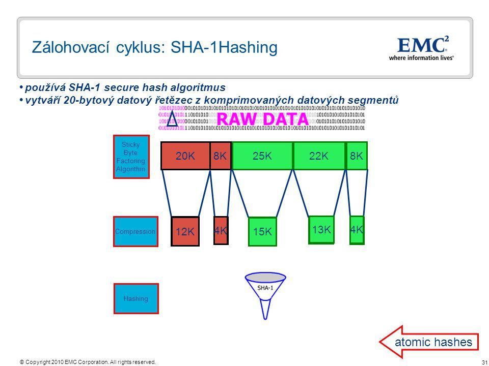 31 © Copyright 2010 EMC Corporation. All rights reserved. 12K Zálohovací cyklus: SHA-1Hashing  používá SHA-1 secure hash algoritmus  vytváří 20-byto