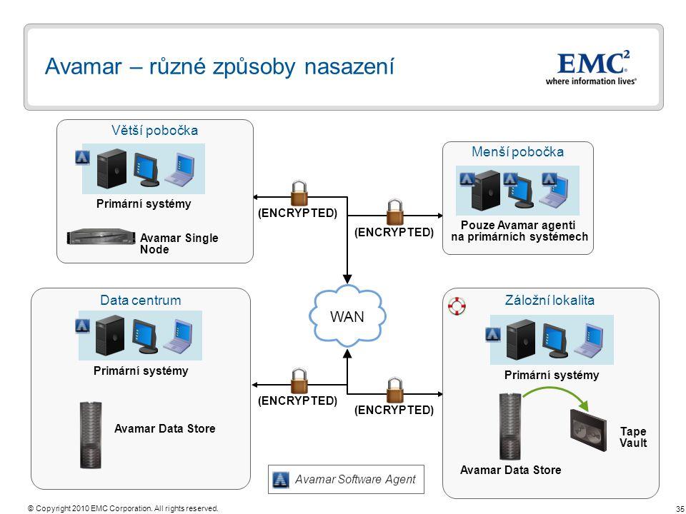 35 © Copyright 2010 EMC Corporation. All rights reserved. Avamar – různé způsoby nasazení WAN (ENCRYPTED) Data centrum Primární systémy Avamar Data St