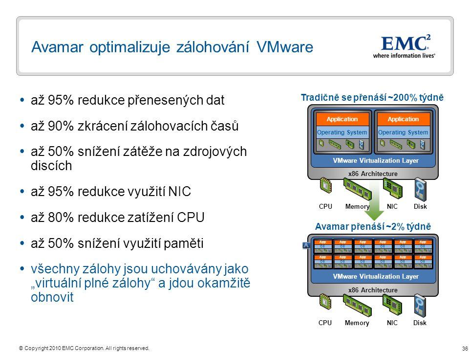 36 © Copyright 2010 EMC Corporation. All rights reserved.  až 95% redukce přenesených dat  až 90% zkrácení zálohovacích časů  až 50% snížení zátěže