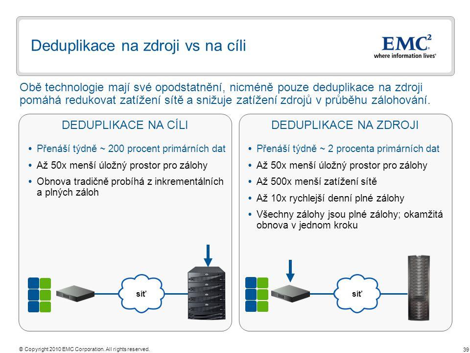 39 © Copyright 2010 EMC Corporation. All rights reserved. DEDUPLIKACE NA CÍLIDEDUPLIKACE NA ZDROJI Deduplikace na zdroji vs na cíli  Přenáší týdně ~