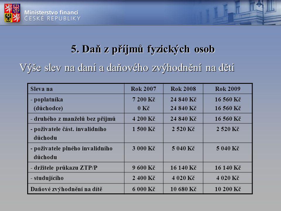 5. Daň z příjmů fyzických osob sjednocení sazby srážkové daně na 15 % v roce 2008 a další snížení sazby na 12,5 % v roce 2009sjednocení sazby srážkové
