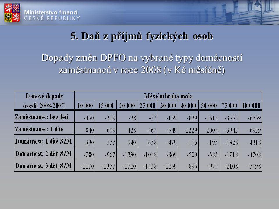 5. Daň z příjmů fyzických osob daňové výhody reformy pro důchodcedaňové výhody reformy pro důchodce - - ekonomicky aktivní důchodci mohou využít možno