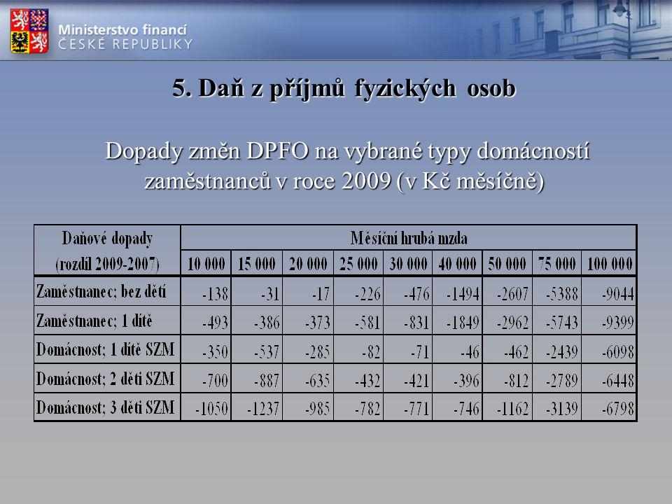 5. Daň z příjmů fyzických osob Dopady změn DPFO na vybrané typy domácností zaměstnanců v roce 2008 (v Kč měsíčně)