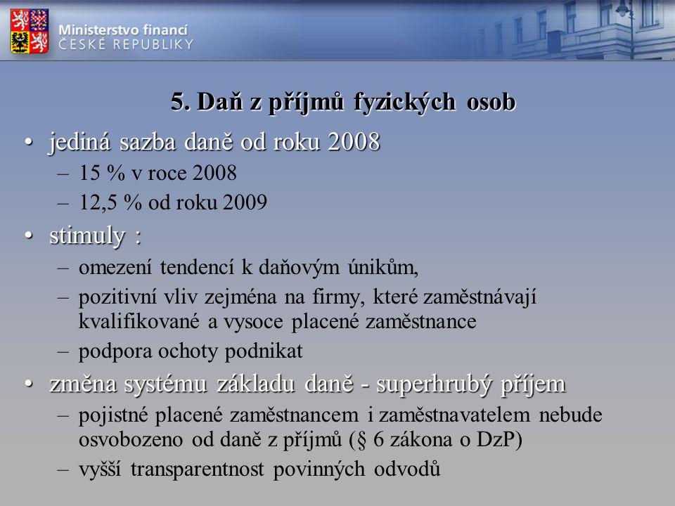 4. Daň z příjmů právnických osob snížení sazebsnížení sazeb –21 % pro rok 2008 –20 % pro rok 2009 –19 % pro rok 2010 zatraktivnění ČR pro investice ob