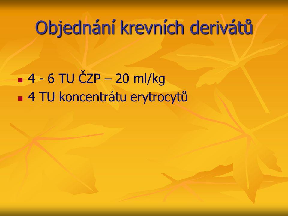 Objednání krevních derivátů 4 - 6 TU ČZP – 20 ml/kg 4 TU koncentrátu erytrocytů