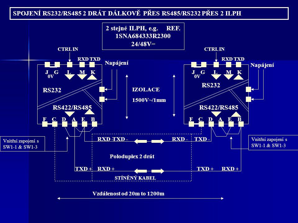 J G L M K F C D A E B RS232 RS422/RS485 J G L M K F C D A E B RS232 RS422/RS485 RXD - RXD + TXD + TXD - RXD TXD CTRL IN 0V Poloduplex 2 drát Vnitřní zapojení s SW1-1 & SW1-3 SPOJENÍ RS232/RS485 2 DRÁT DÁLKOVĚ PŘES RS485/RS232 PŘES 2 ILPH 2 stejné ILPH, e.g.