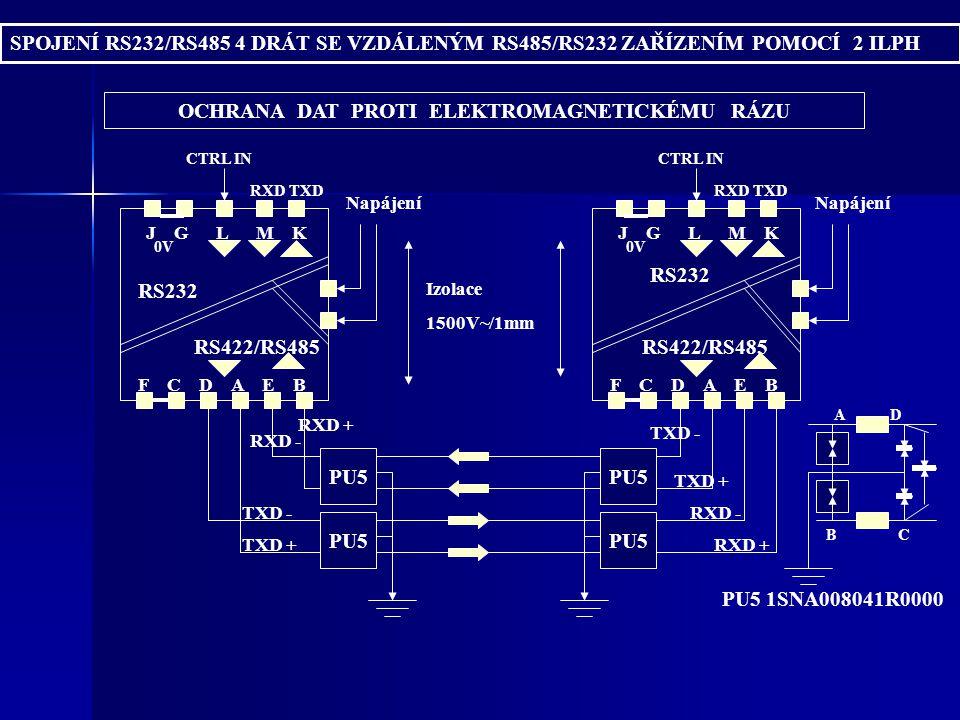 J G L M K F C D A E B RS232 RS422/RS485 J G L M K F C D A E B RS232 RS422/RS485 RXD - RXD + TXD + TXD - RXD TXD CTRL IN 0V PU5 PU5 1SNA008041R0000 AD