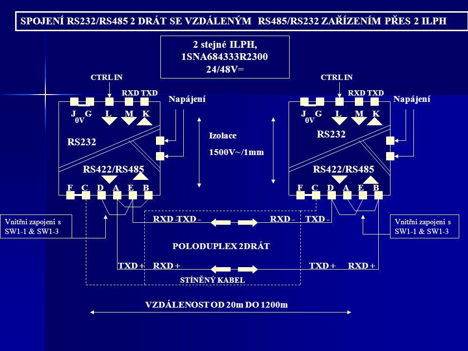 J G L M K F C D A E B RS232 RS422/RS485 J G L M K F C D A E B RS232 RS422/RS485 RXD - RXD + TXD + TXD - RXD TXD CTRL IN 0V POLODUPLEX 2DRÁT Vnitřní za