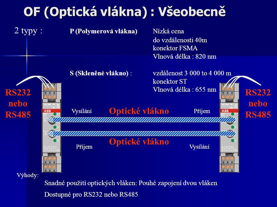 OF (Optická vlákna) : Všeobecně 2 typy : P (Polymerová vlákna)Nízká cena do vzdálenosti 40m konektor FSMA Vlnová délka : 820 nm S (Skleněné vlákno) :vzdálenost 3 000 to 4 000 m konektor ST Vlnová délka : 655 nm Výhody: Snadné použití optických vláken: Pouhé zapojení dvou vláken VysíláníPříjem VysíláníPříjem Optické vlákno RS232 nebo RS485 RS232 nebo RS485 Dostupné pro RS232 nebo RS485
