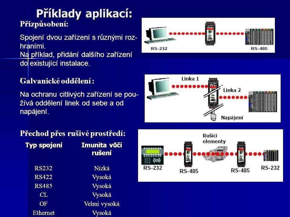 Příklady aplikací: Přizpůsobení: Spojení dvou zařízení s různými roz- hraními. Na příklad, přidání dalšího zařízení do existující instalace.. Galvanic