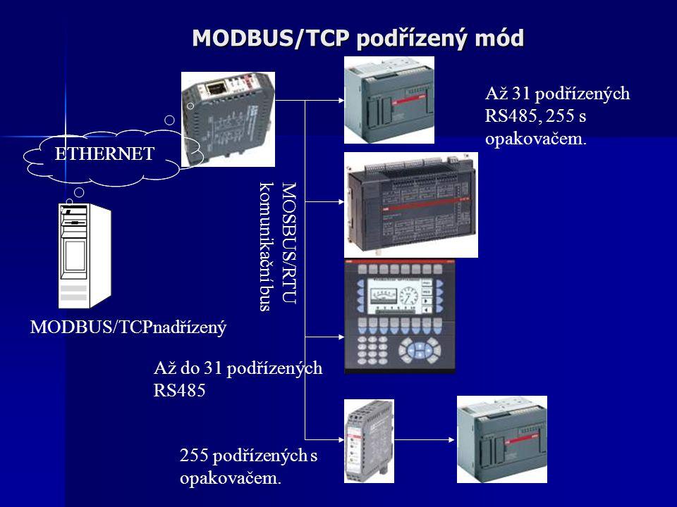 MODBUS/TCP podřízený mód ETHERNET MOSBUS/RTU komunikační bus MODBUS/TCPnadřízený Až 31 podřízených RS485, 255 s opakovačem. Až do 31 podřízených RS485
