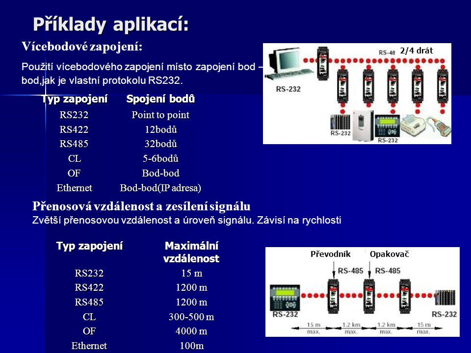 Příklady aplikací: Typ zapojení Spojení bodů RS232 Point to point RS422 12bodů RS485 32bodů CL 5-6bodů OFEthernetBod-bod Bod-bod(IP adresa) Typ zapojení Maximální vzdálenost RS232 15 m RS422 1200 m RS485 CL 300-500 m OFEthernet 4000 m 100m Vícebodové zapojení: Použití vícebodového zapojení místo zapojení bod – bod,jak je vlastní protokolu RS232.