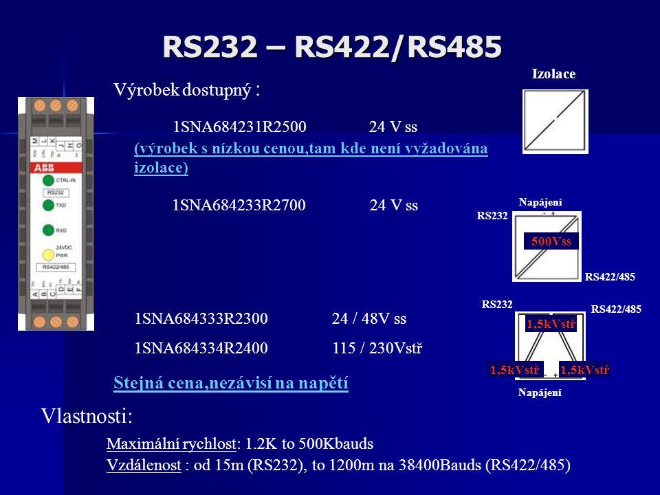 RS232 – RS422/RS485 Výrobek dostupný : Vlastnosti: Maximální rychlost: 1.2K to 500Kbauds Vzdálenost : od 15m (RS232), to 1200m na 38400Bauds (RS422/485) 1SNA684233R2700 24 V ss 1SNA684333R2300 24 / 48V ss 1SNA684334R2400 115 / 230Vstř Izolace No 1SNA684231R2500 24 V ss (výrobek s nízkou cenou,tam kde není vyžadována izolace) 1,5kVstř RS232 1,5kVstř RS422/485 Napájení 500Vss RS232 RS422/485 Napájení Stejná cena,nezávisí na napětí