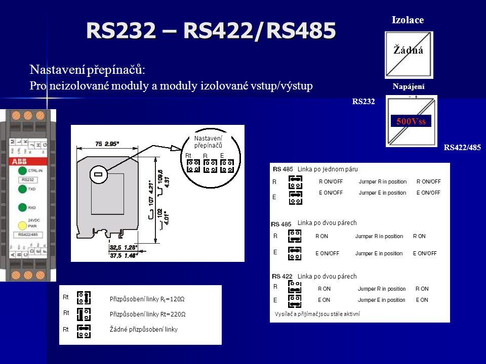 RS232 – RS422/RS485 RS232 – RS422/RS485 Nastavení přepínačů: Pro neizolované moduly a moduly izolované vstup/výstup Izolace Žádná 500Vss RS232 RS422/485 Napájení Nastavení přepínačů Linka po jednom páru Linka po dvou párech Vysílač a přijímač jsou stále aktivní Přizpůsobení linky R t =120Ω Přizpůsobení linky Rt=220Ω Žádné přizpůsobení linky