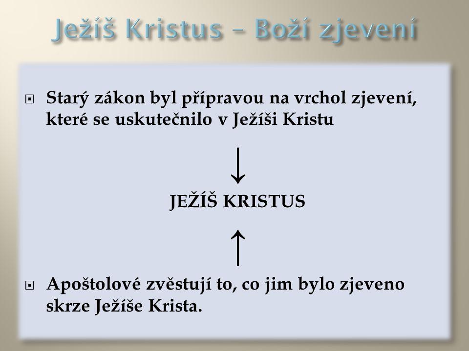 ↓ JEŽÍŠ KRISTUS ↑  Apoštolové zvěstují to, co jim bylo zjeveno skrze Ježíše Krista.  Starý zákon byl přípravou na vrchol zjevení, které se uskutečni