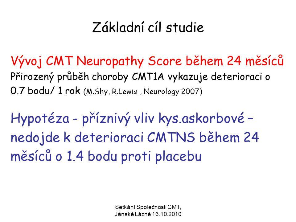 Setkání Společnosti CMT, Jánské Lázně 16.10.2010 Základní cíl studie Vývoj CMT Neuropathy Score během 24 měsíců Přirozený průběh choroby CMT1A vykazuj