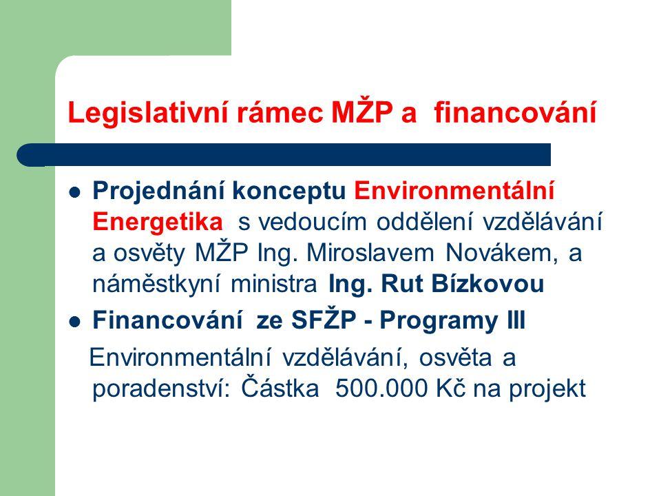 Legislativní rámec MŽP a financování Projednání konceptu Environmentální Energetika s vedoucím oddělení vzdělávání a osvěty MŽP Ing.