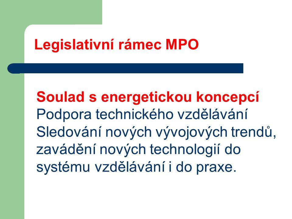 Legislativní rámec MŽP a financování Projednání konceptu Environmentální Energetika s vedoucím oddělení vzdělávání a osvěty MŽP Ing. Miroslavem Nováke