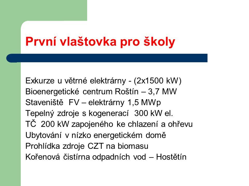 První vlaštovka pro školy Exkurze u větrné elektrárny - (2x1500 kW) Bioenergetické centrum Roštín – 3,7 MW Staveniště FV – elektrárny 1,5 MWp Tepelný zdroje s kogenerací 300 kW el.