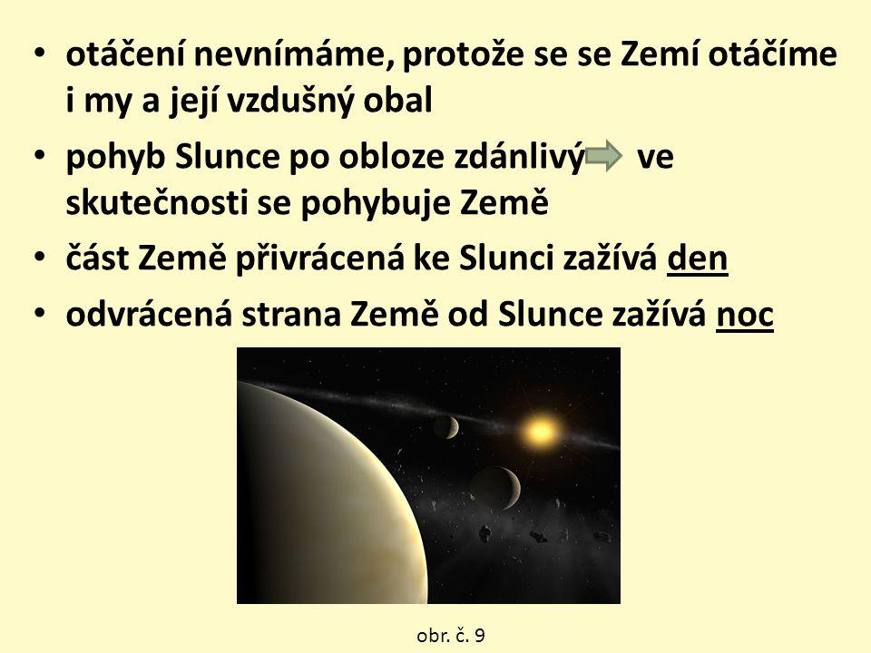 otáčení nevnímáme, protože se se Zemí otáčíme i my a její vzdušný obal pohyb Slunce po obloze zdánlivý ve skutečnosti se pohybuje Země část Země přivr
