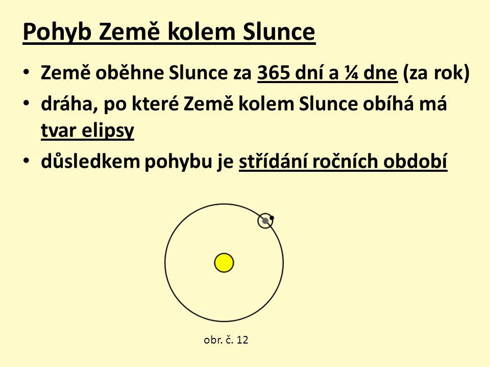 Pohyb Země kolem Slunce Země oběhne Slunce za 365 dní a ¼ dne (za rok) dráha, po které Země kolem Slunce obíhá má tvar elipsy důsledkem pohybu je stří