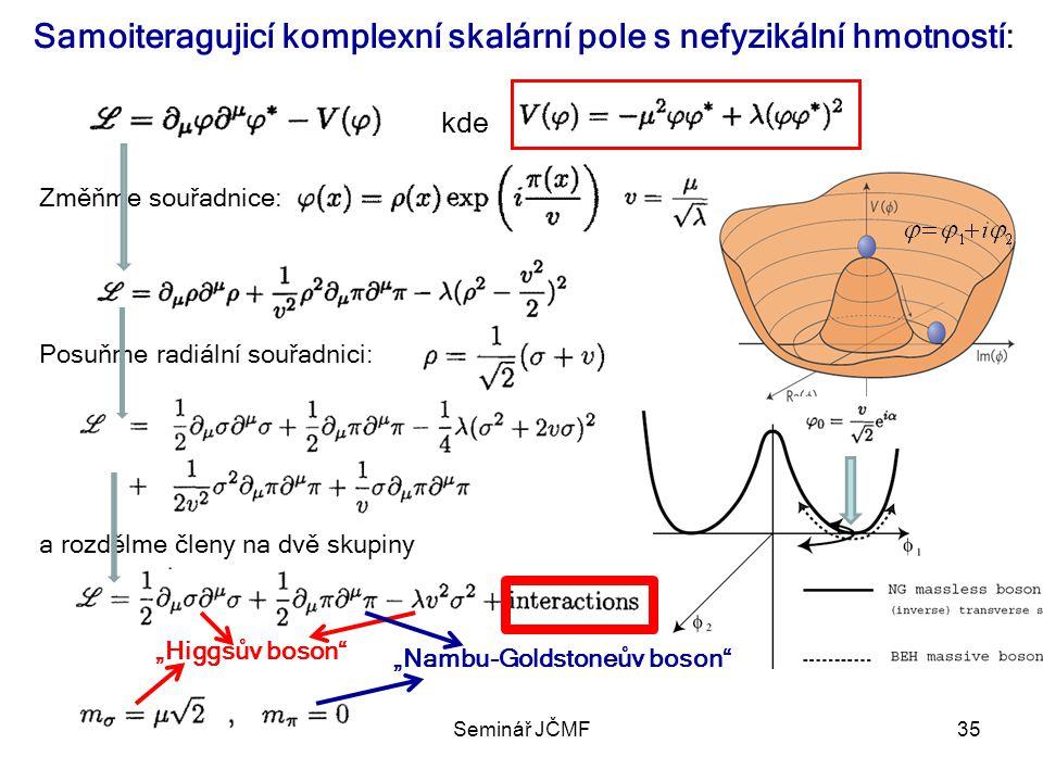 28. listopadu 2012Seminář JČMF35 Samoiteragujicí komplexní skalární pole s nefyzikální hmotností: Změňme souřadnice: kde Posuňme radiální souřadnici: