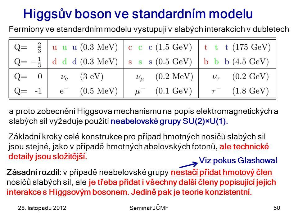 28. listopadu 2012Seminář JČMF50 Higgsův boson ve standardním modelu Fermiony ve standardním modelu vystupují v slabých interakcích v dubletech a prot