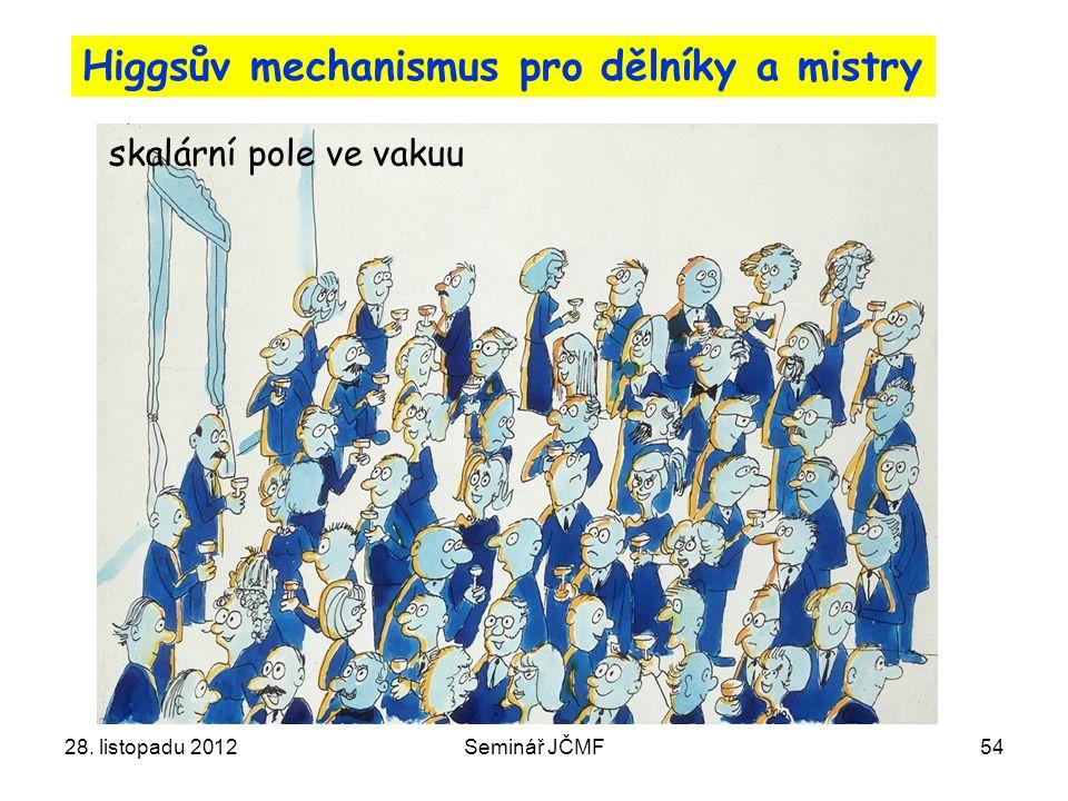54 Higgsův mechanismus pro dělníky a mistry skalární pole ve vakuu 28. listopadu 2012Seminář JČMF