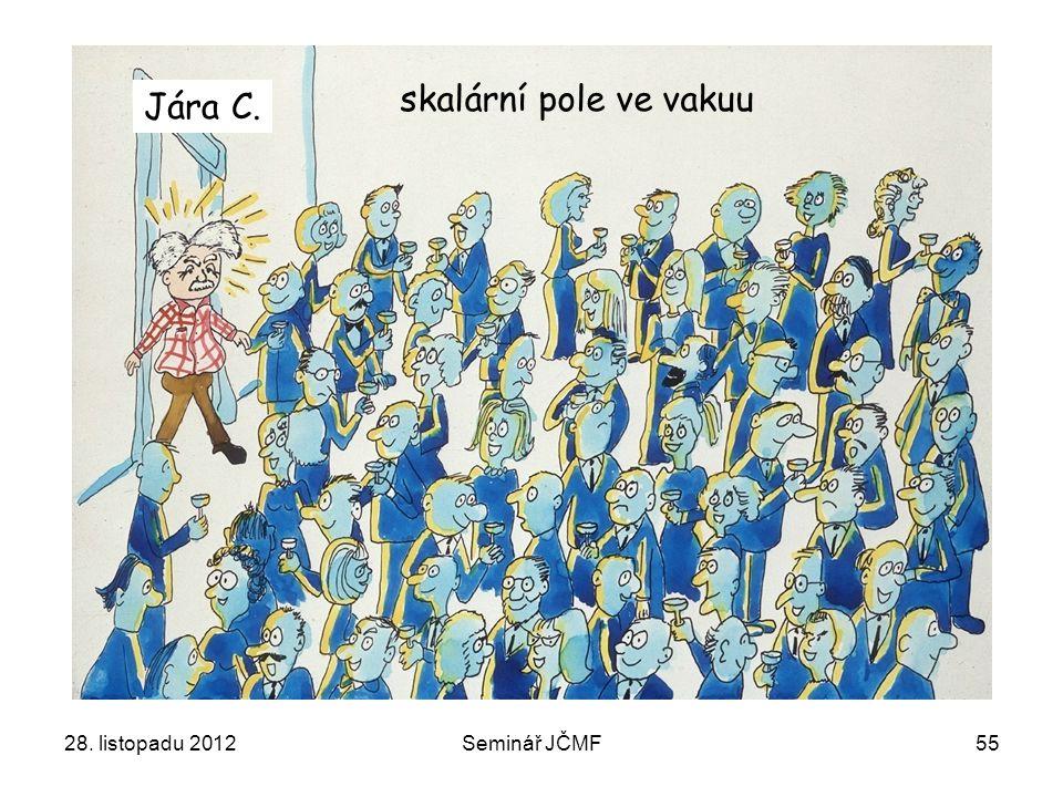 55 skalární pole ve vakuu Jára C. 28. listopadu 2012Seminář JČMF