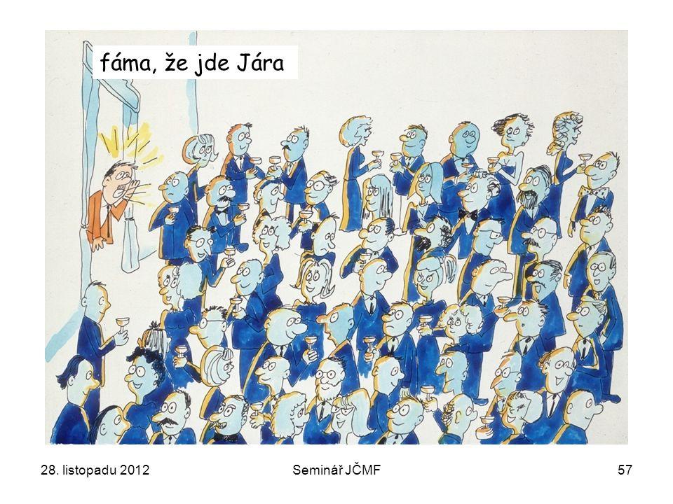 57 fáma, že jde Jára 28. listopadu 2012Seminář JČMF